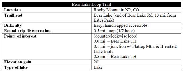 Bear Lake snip