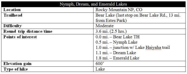 Nymph Dream Emerald Lake snip
