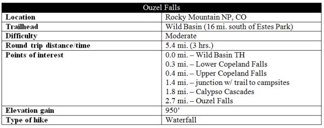 Ouze Falls snip