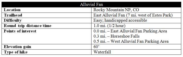 Alluvial Fan snip