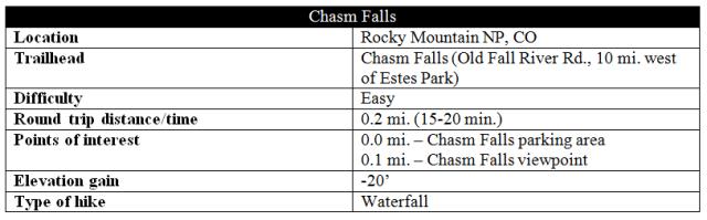 Chasm Falls snip