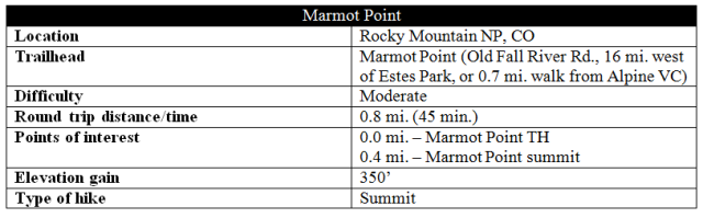 Marmot Point snip