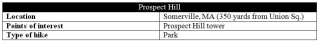 Prospect Hill snip