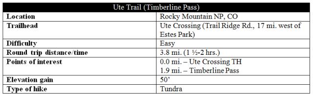 Timberline Pass snip