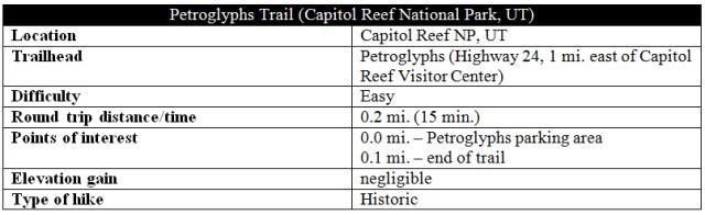 Petroglyphs Trail CRNP snip