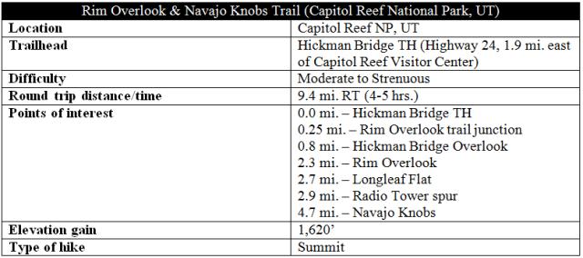 Rim Overlook Navajo Knobs snip