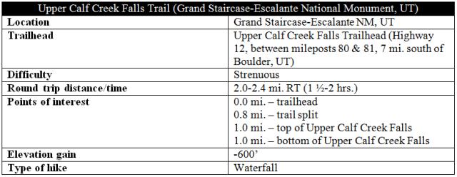 Upper Calf Creek Falls snip