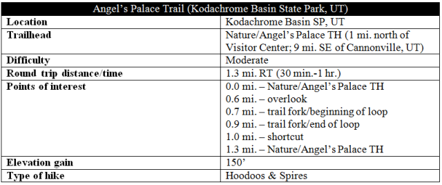 Angels Palace Trail information