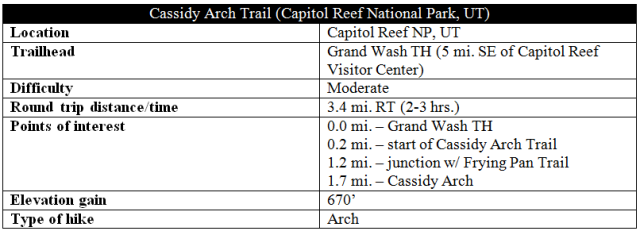 Cassidy Arch Trail information