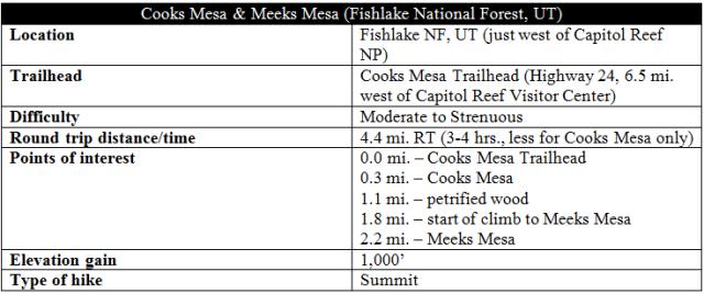 Cooks Meeks Mesa snip