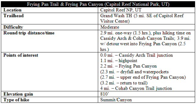 Frying Pan Trail Frying Pan Canyon information