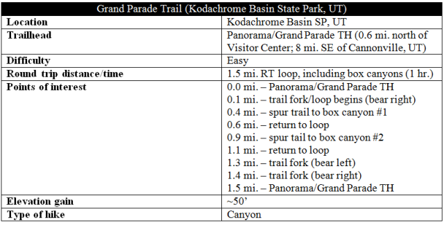 Grand Parade Trail information