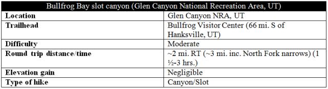 Bullfrog Bay slot canyon trail information location