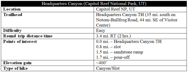 Headquarters Canyon trail information