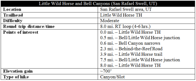 Little Wild Horse Bell Canyons trail information