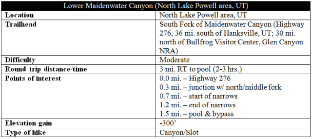 Lower Maidenwater Canyon trail information distance hike