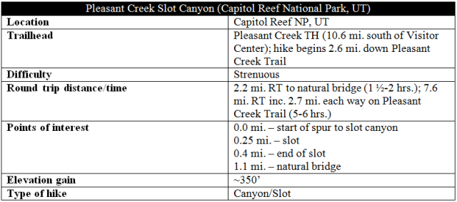 Pleasant Creek slot canyon route information