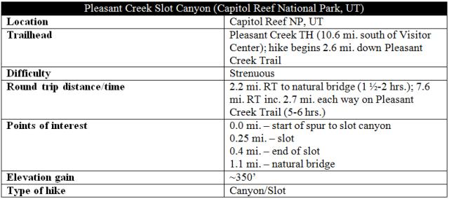 Pleasant Creek slot canyon route information