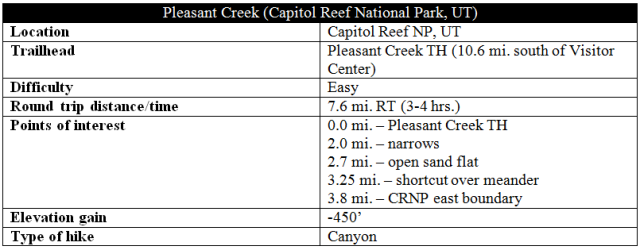 Pleasant Creek trail information
