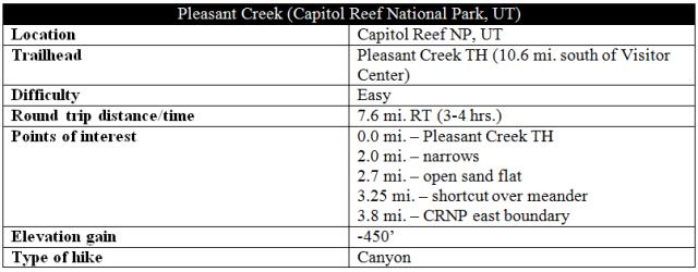 Pleasant Creek trail information