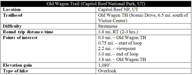 Old Wagon Trail information distance Capitol Reef