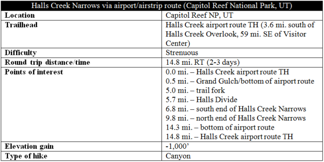 Halls Creek Narrows airport airstrip route trail information distance Capitol Reef