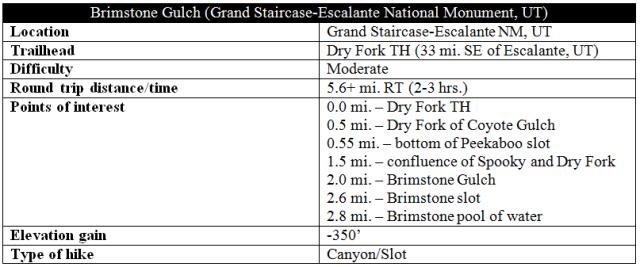 Brimstone Gulch trail information Escalante distance slot