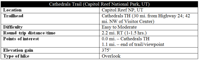 Cathedrals Trail Capitol Reef information distance