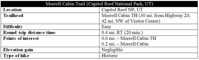Morrell Cabin Trail information distance Capitol Reef