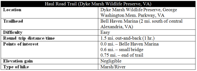 Haul Road Trail Dyke Marsh information