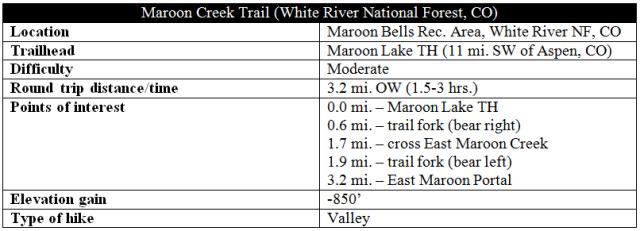 Maroon Creek Trail hike Maroon Bells Aspen Colorado information
