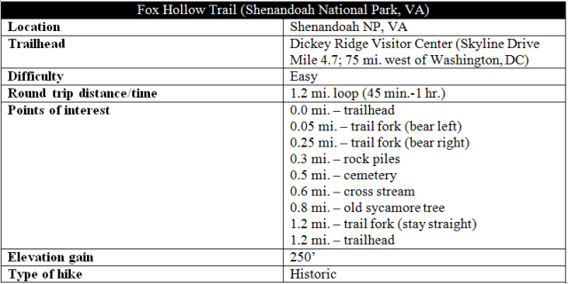 fox-hollow-trail-hike-information-shenandoah