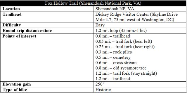 fox-hollow-trail-hike-information-shenandoah