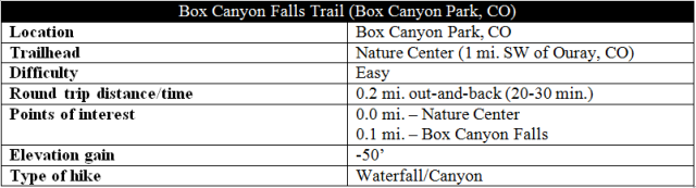 box-canyon-falls-trail-information-lower-trail-ouray