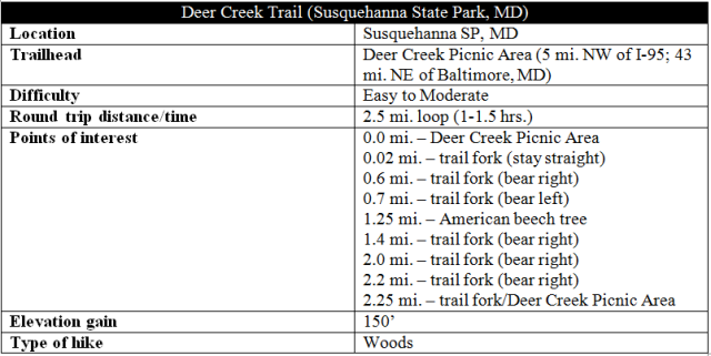 deer-creek-trail-susquehanna-state-park-hike-information
