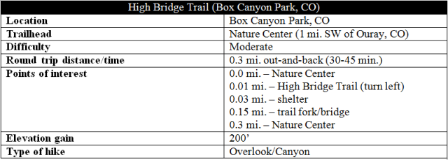 high-bridge-trail-box-canyon-hike-information-ouray-colorado