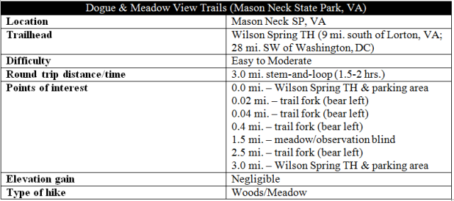 dogue-and-meadow-view-trails-information-hike-mason-neck-state-park