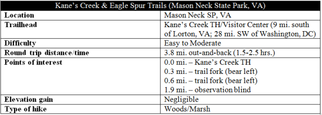 kanes-creek-eagle-spur-trail-hike-information-mason-neck