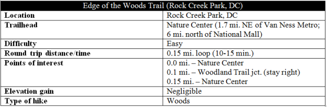 edge-of-the-woods-trail-hike-information-rock-creek-park