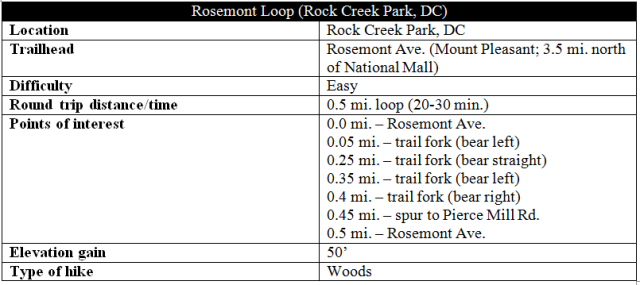 rosemont-loop-trail-rock-creek-park-information-hike