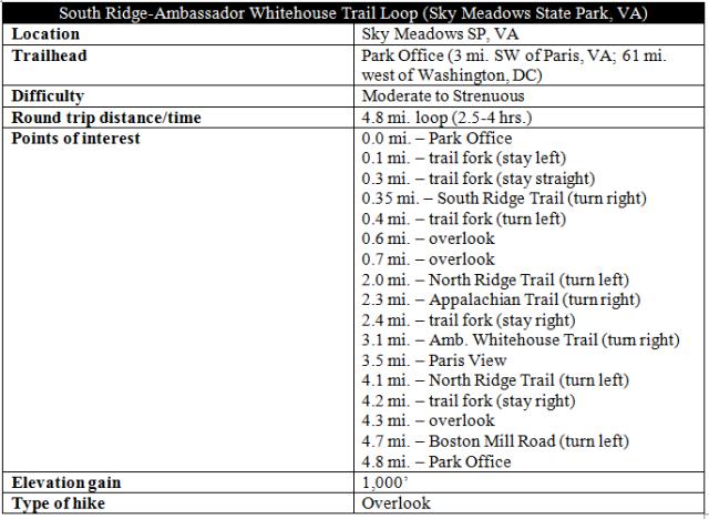 south-ridge-ambassador-whitehouse-trail-north-ridge-boston-mill-road-loop-hike-information-sky-meadows