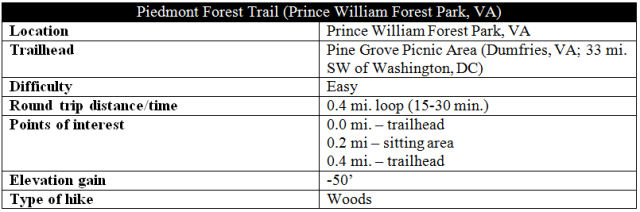 piedmont-forest-trail-hike-information-prince-william-forest-park