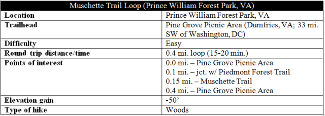muschette-trail-prince-william-forest-park-hike-information