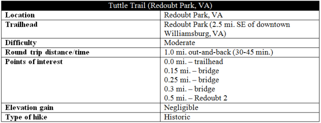 Tuttle Trail Redoubt 2 Williamsburg trail hike information
