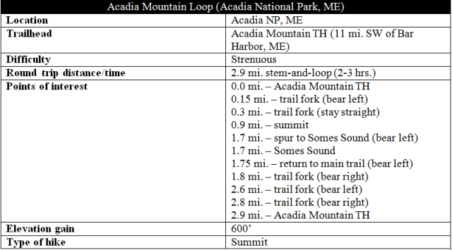 Acadia Mountain Loop Trail hike information