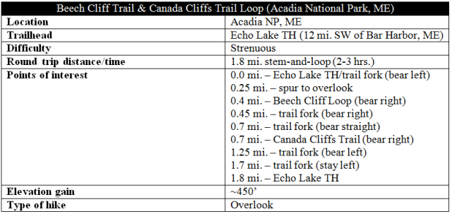 Beech Cliff Trail Canada Cliffs Trail Acadia hike information