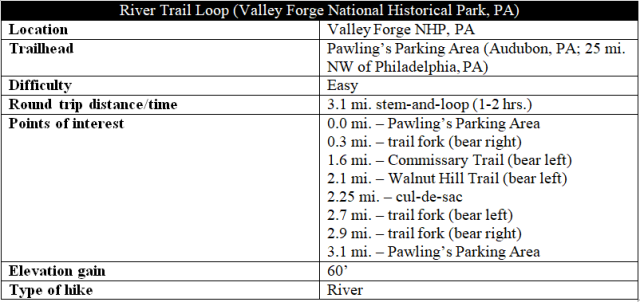 River Trail Loop Valley Forge hike information