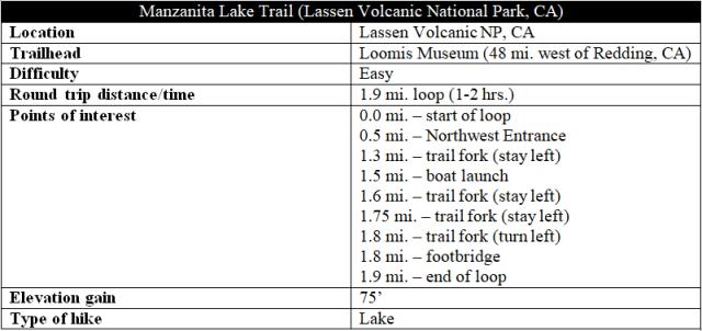 Manzanita Lake Trail hike information Lassen