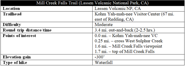 Mill Creek Falls Trail hike information Lassen