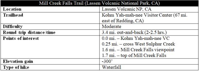 Mill Creek Falls Trail hike information Lassen